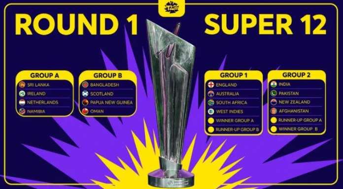 টি২০ বিশ্বকাপ ২০২১: রাউন্ড ১ এবং সুপার ১২-এ কোন দল কোন গ্রুপে